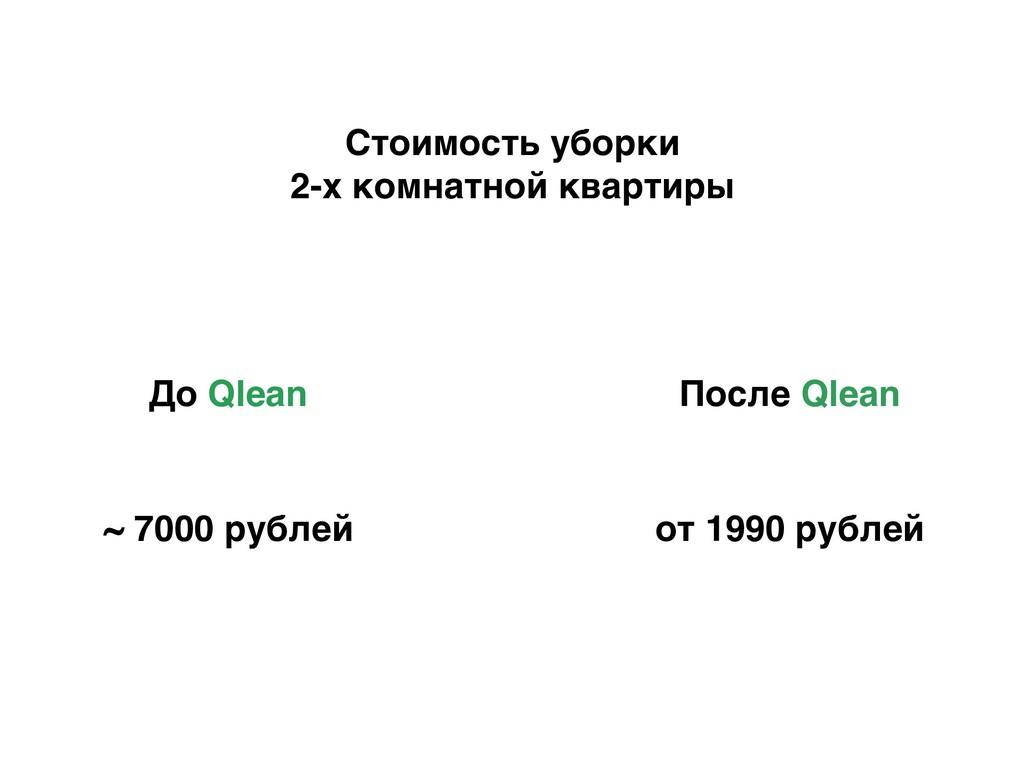До Qlean После Qlean Стоимость уборки 2-х комна...