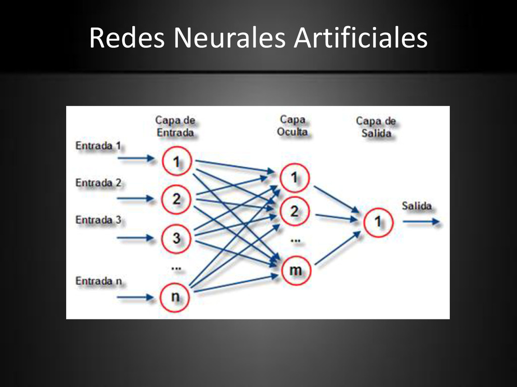 Redes Neurales Artificiales