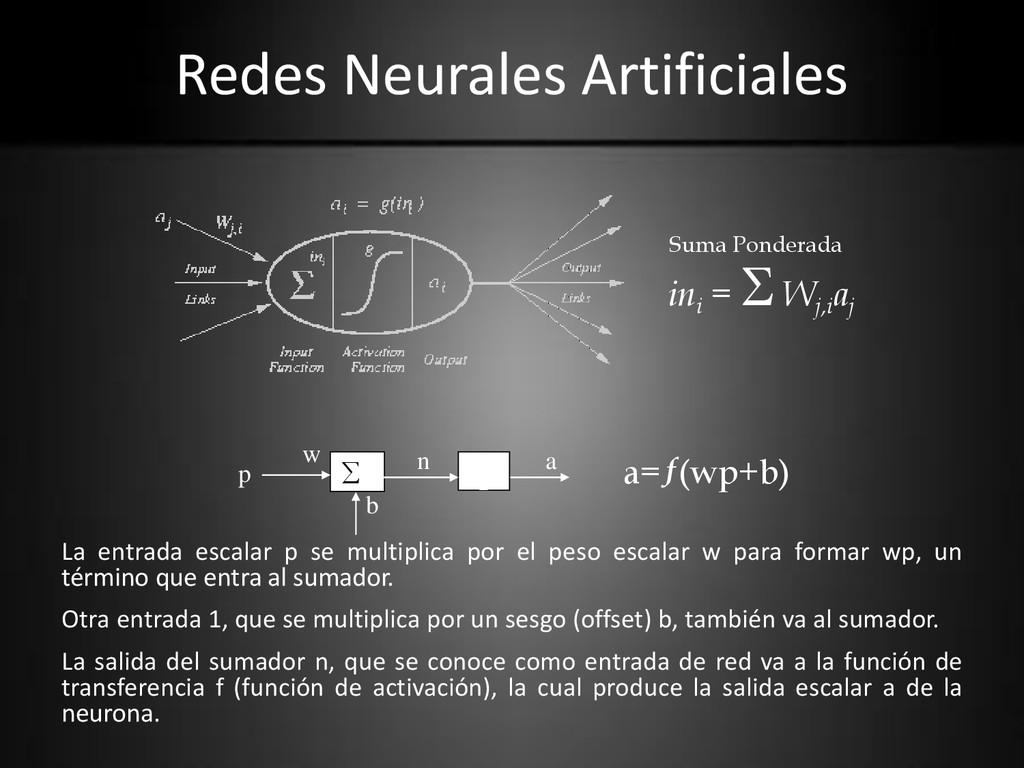Redes Neurales Artificiales ini =  Wj,i aj Sum...