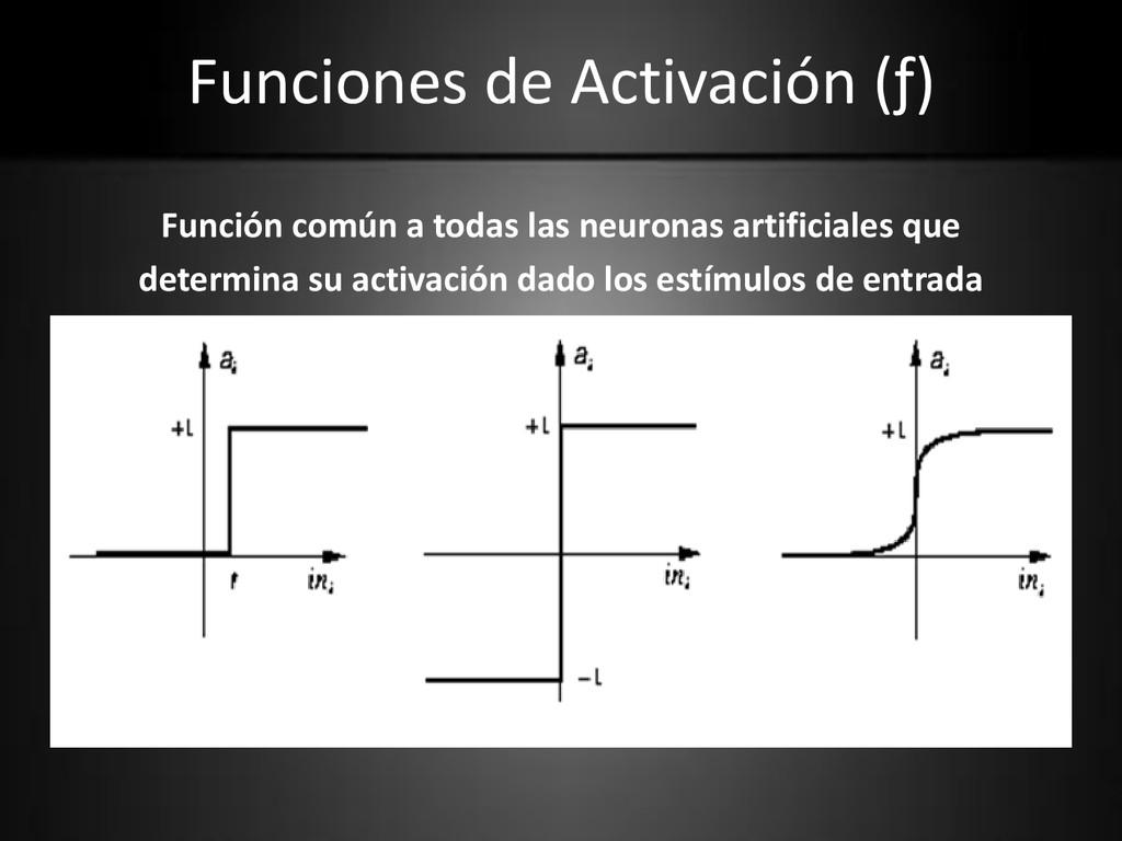 Funciones de Activación (ƒ) Función común a tod...