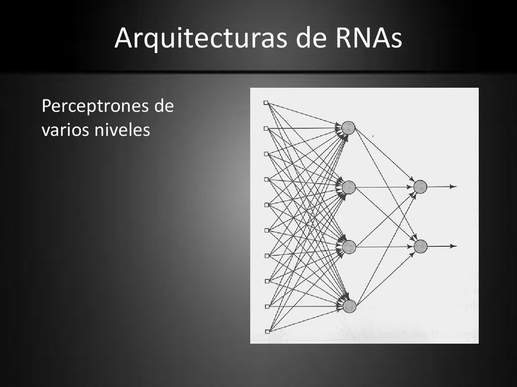 Arquitecturas de RNAs Perceptrones de varios ni...
