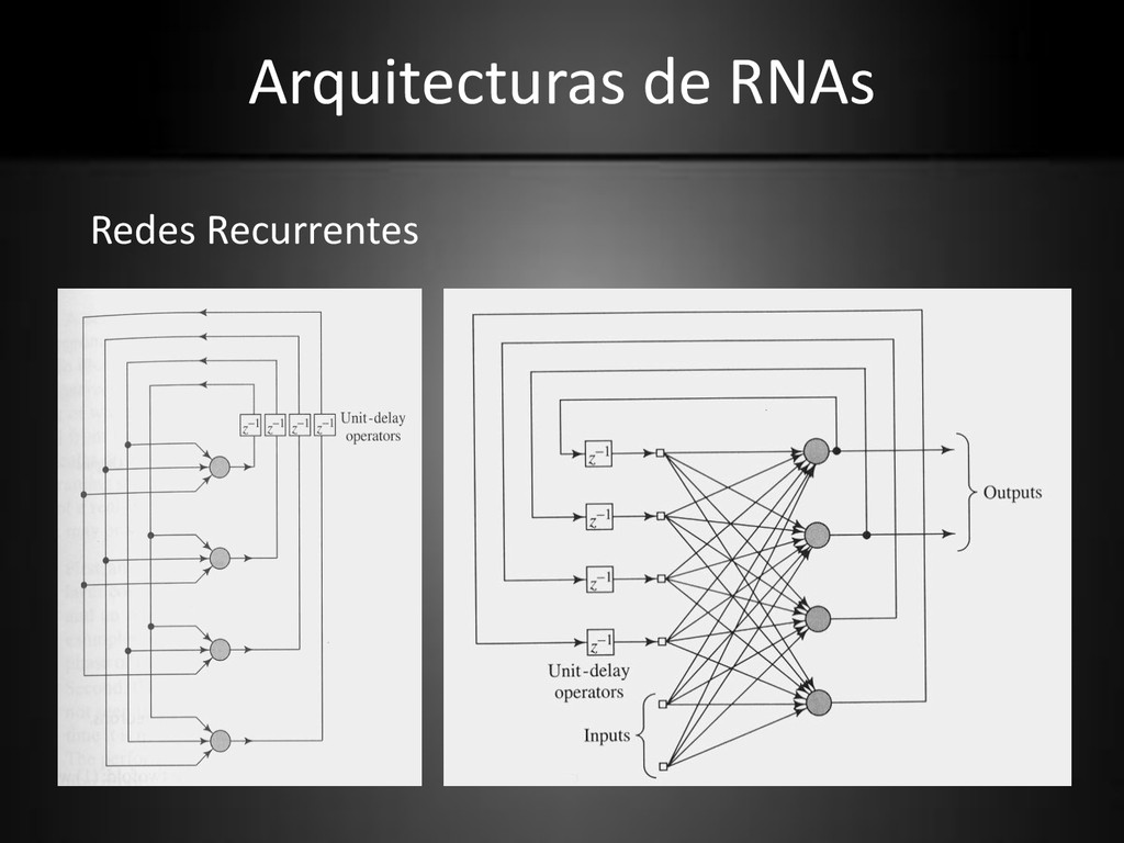 Arquitecturas de RNAs Redes Recurrentes