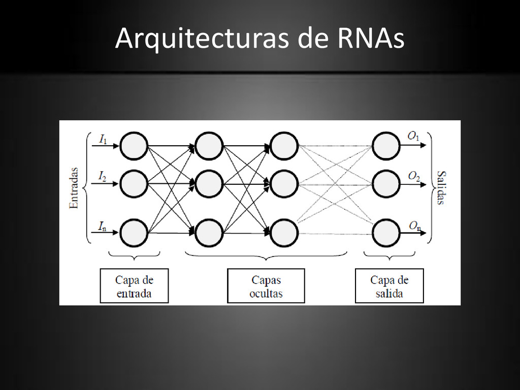 Arquitecturas de RNAs