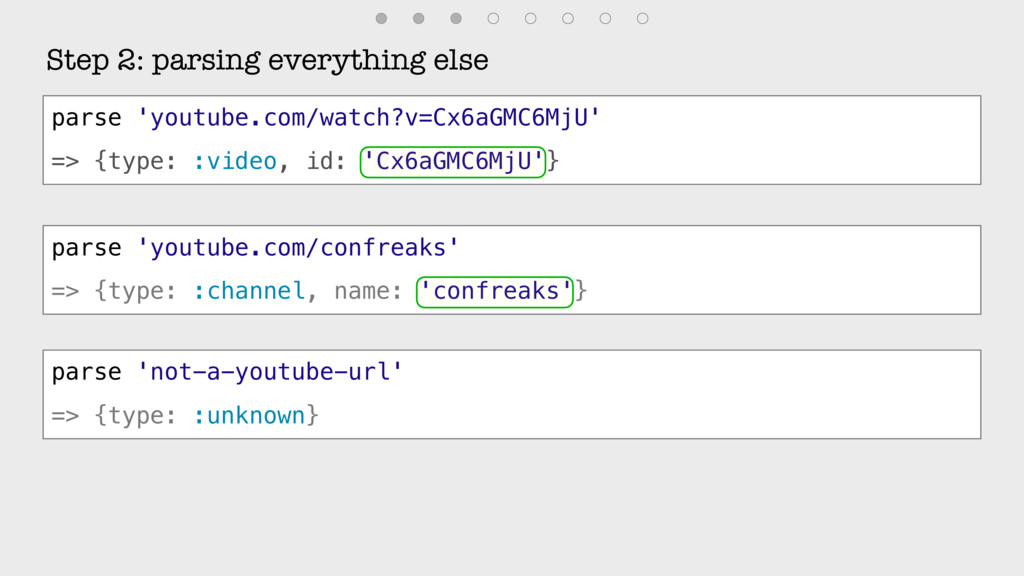 Step 2: parsing everything else parse 'youtube....