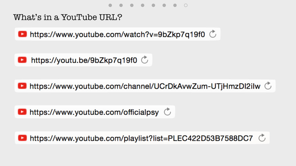 What's in a YouTube URL?