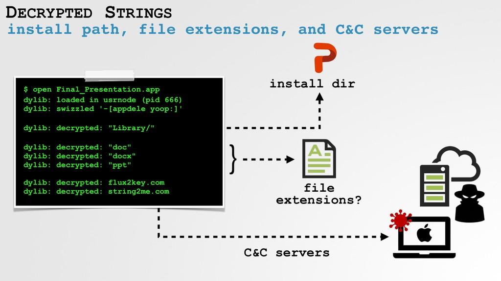 DECRYPTED STRINGS $ open Final_Presentation.app...