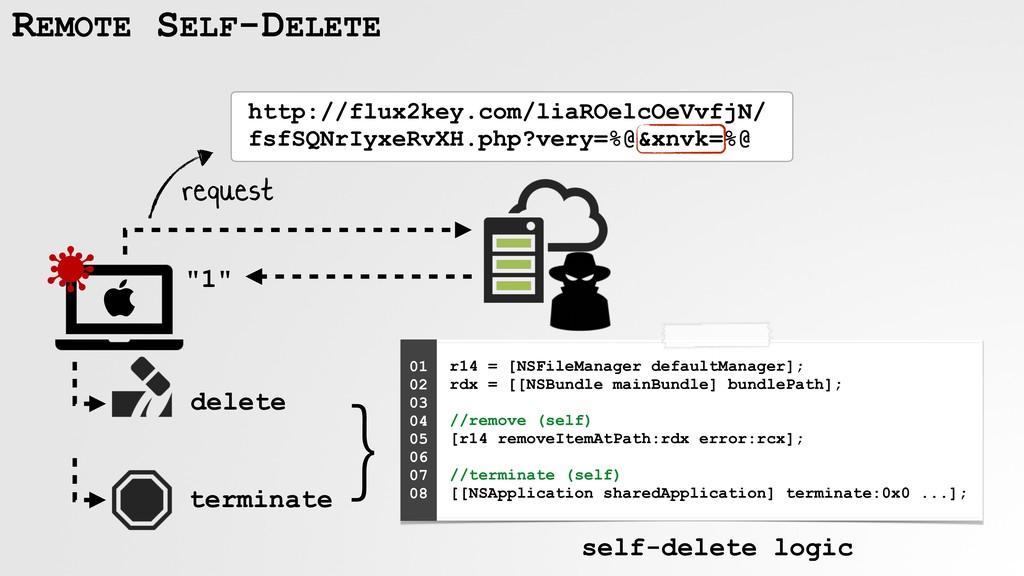 """REMOTE SELF-DELETE """"1"""" terminate delete r14 = [..."""