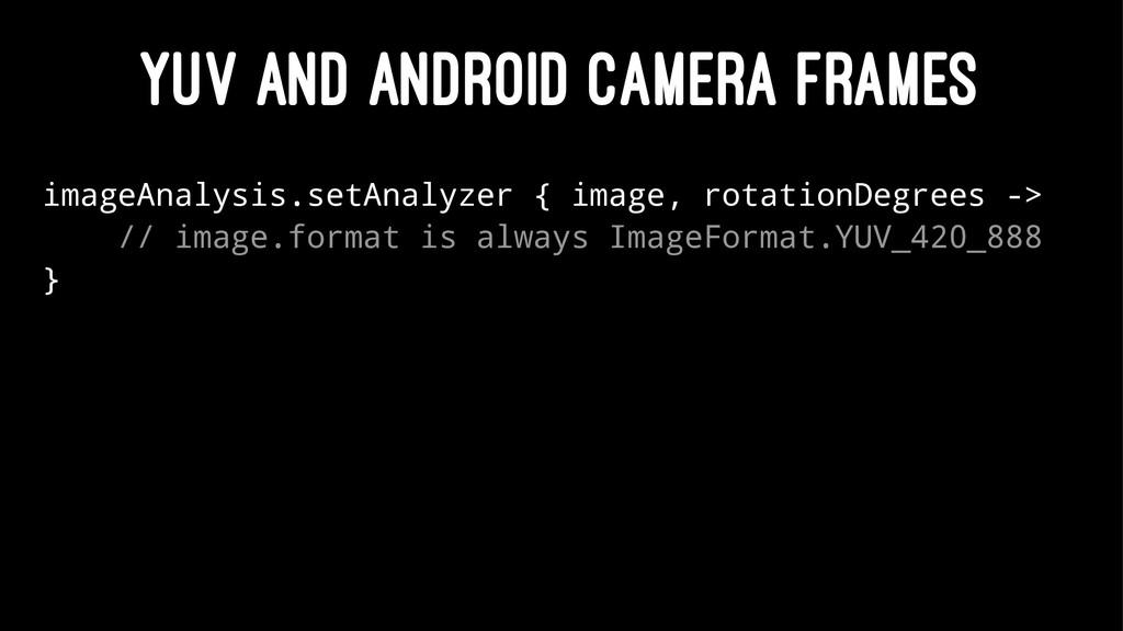 YUV AND ANDROID CAMERA FRAMES imageAnalysis.set...