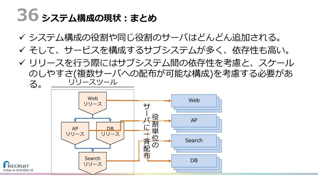 システム構成の現状:まとめ  システム構成の役割や同じ役割のサーバはどんどん追加される。 ...