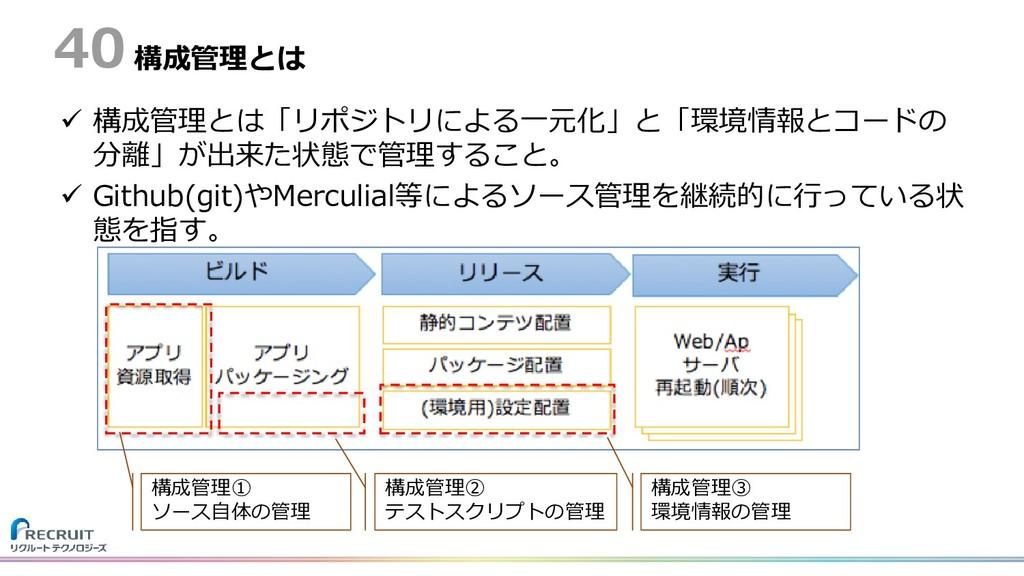 構成管理とは  構成管理とは「リポジトリによる一元化」と「環境情報とコードの 分離」が出来た...
