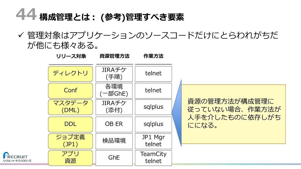 構成管理とは: (参考)管理すべき要素  管理対象はアプリケーションのソースコードだけにとら...