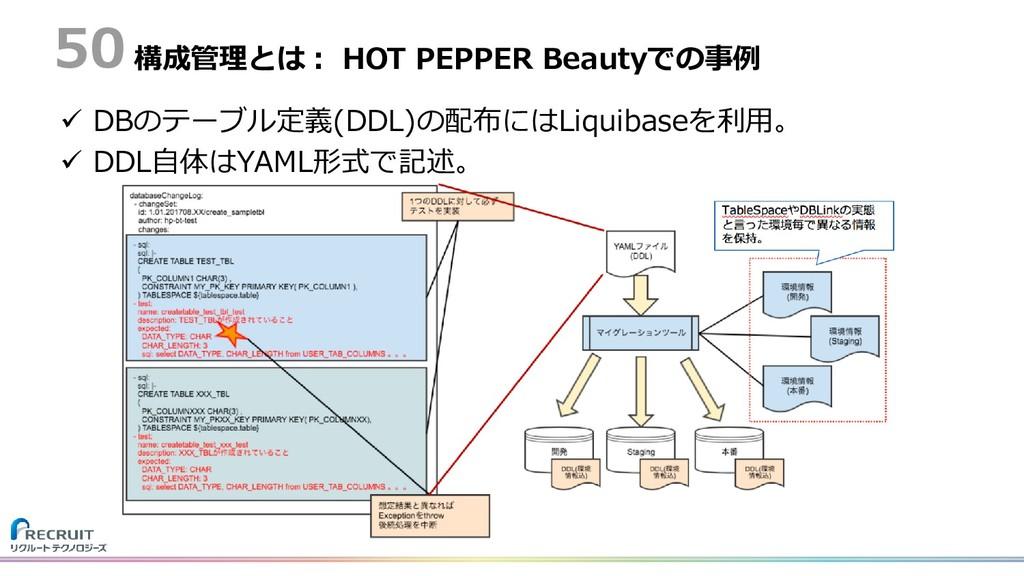 構成管理とは: HOT PEPPER Beautyでの事例  DBのテーブル定義(DDL)の...