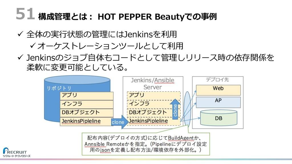 構成管理とは: HOT PEPPER Beautyでの事例  全体の実行状態の管理にはJen...