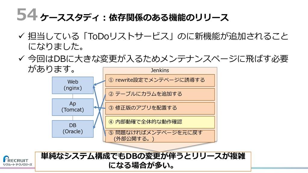 ケーススタディ:依存関係のある機能のリリース  担当している「ToDoリストサービス」のに新...