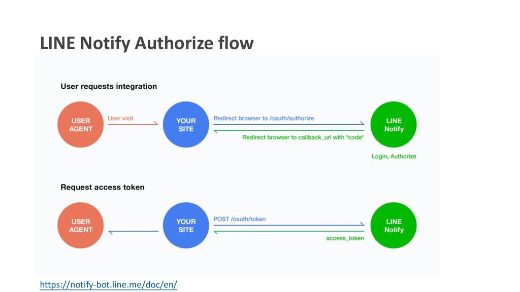 LINE Notify Authorize flow https://notify-bot.l...