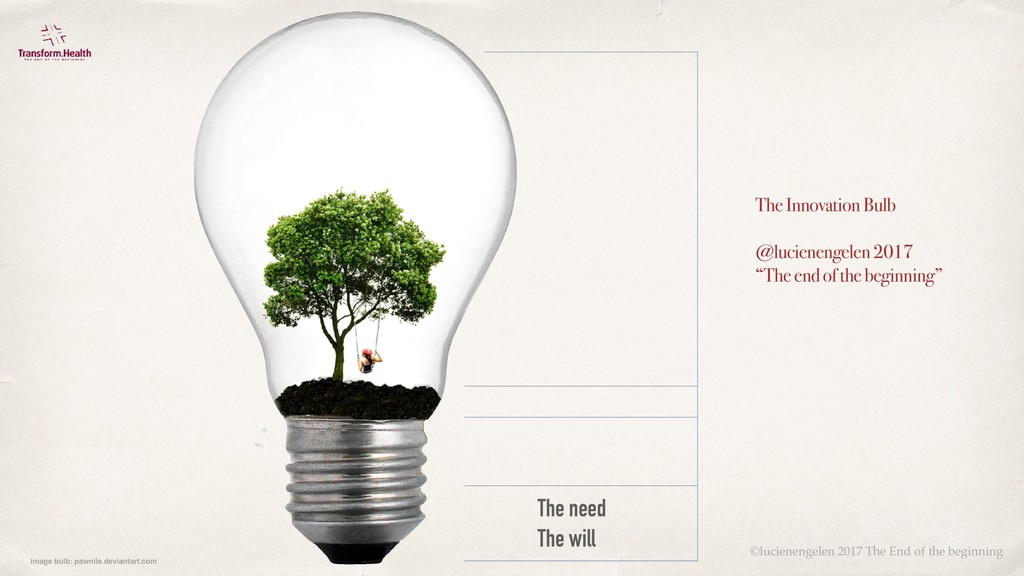 The need The will The Innovation Bulb @lucienen...