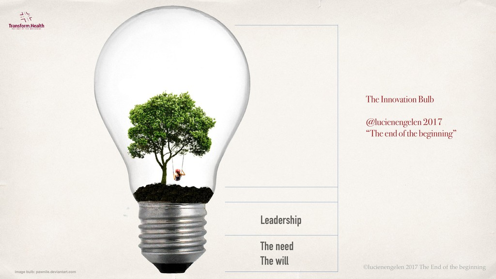 Leadership The need The will The Innovation Bul...