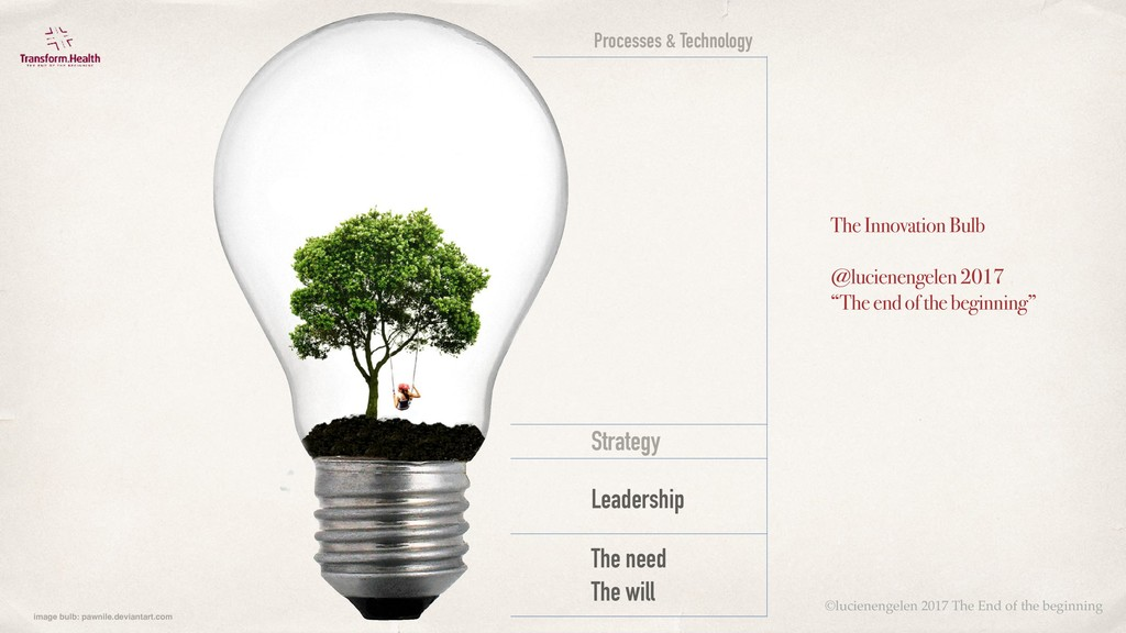 Processes & Technology Strategy Leadership The ...