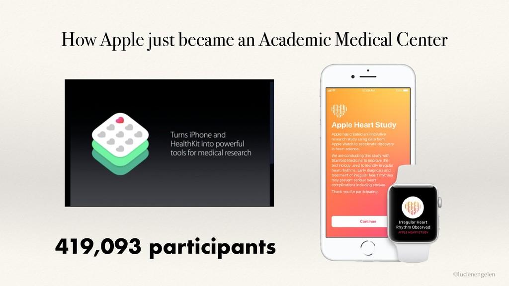 ©lucienengelen 419,093 participants How Apple j...