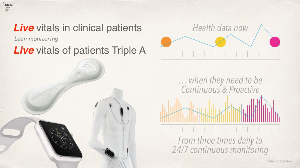 ©lucienengelen Live vitals in clinical patients...