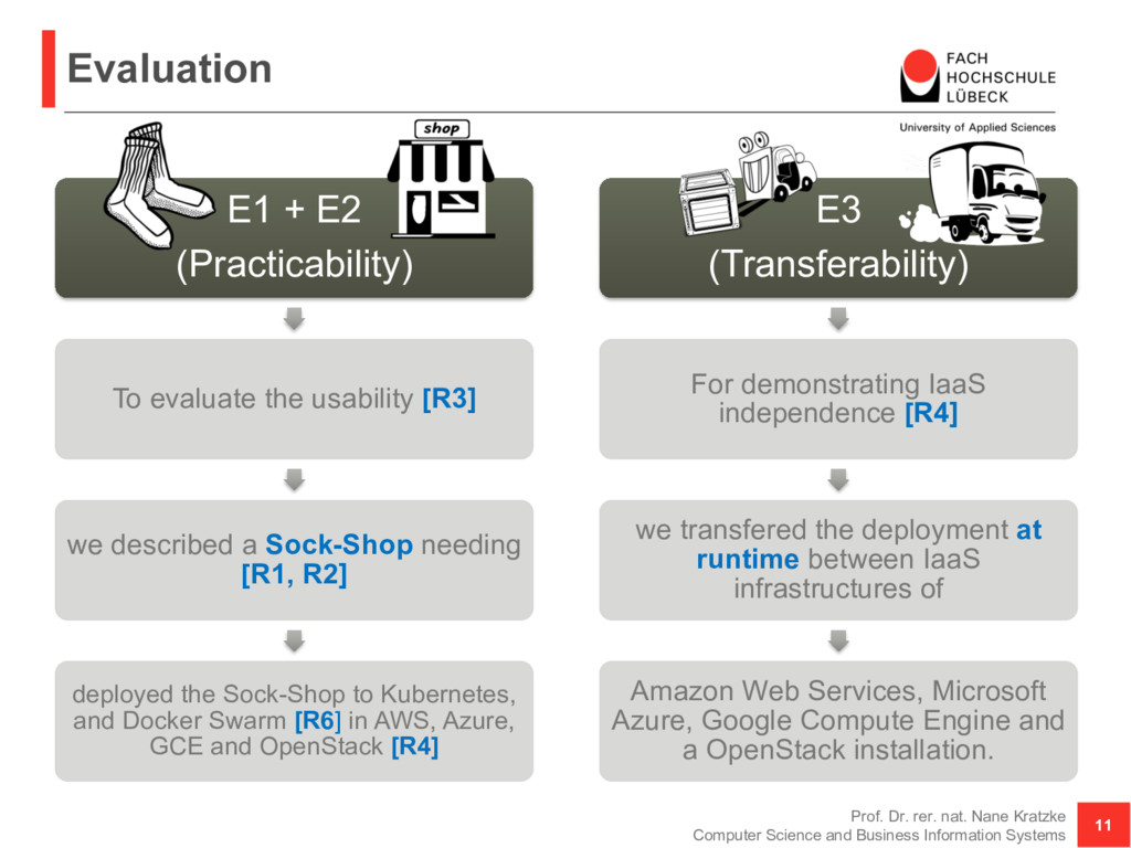 Evaluation E1 + E2 (Practicability) To evaluate...