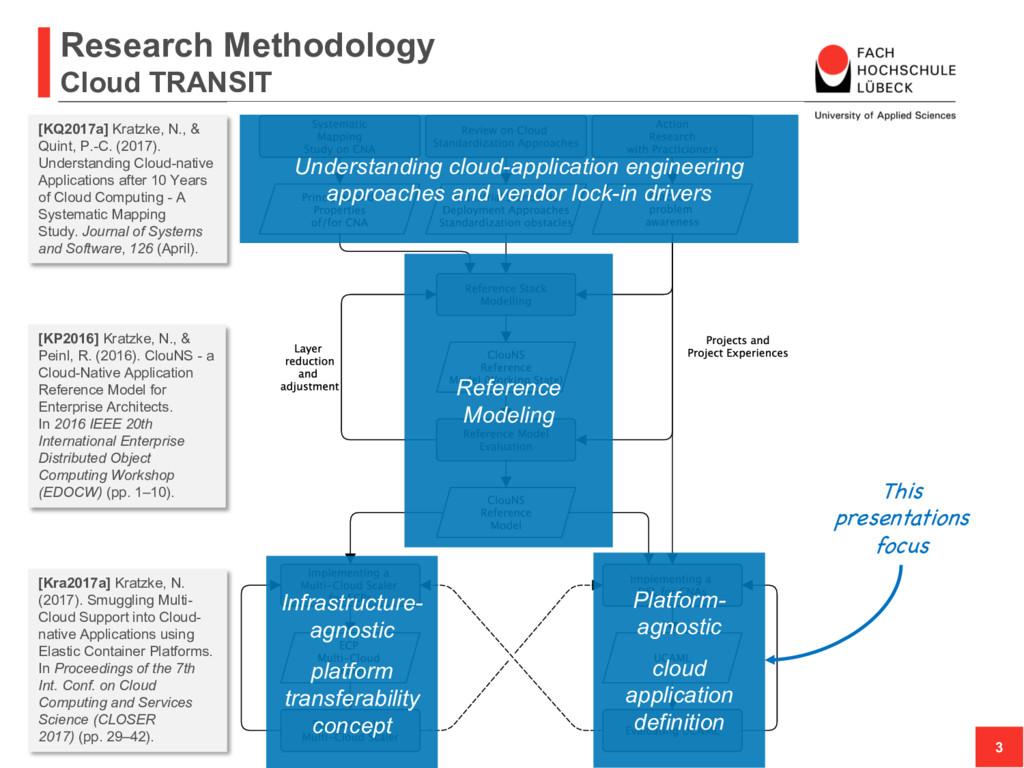 Research Methodology Cloud TRANSIT 3 [KQ2017a] ...