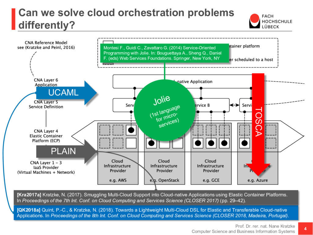 Can we solve cloud orchestration problems diffe...