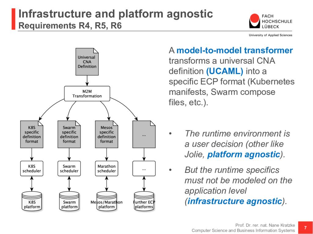 Infrastructure and platform agnostic Requiremen...