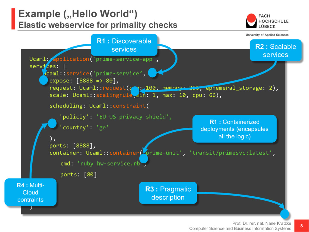 """Example (""""Hello World"""") Elastic webservice for ..."""