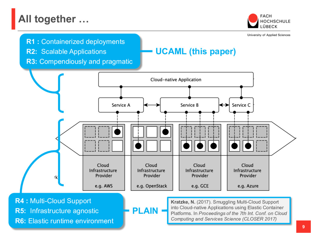 All together … 9 R1 : Containerized deployments...
