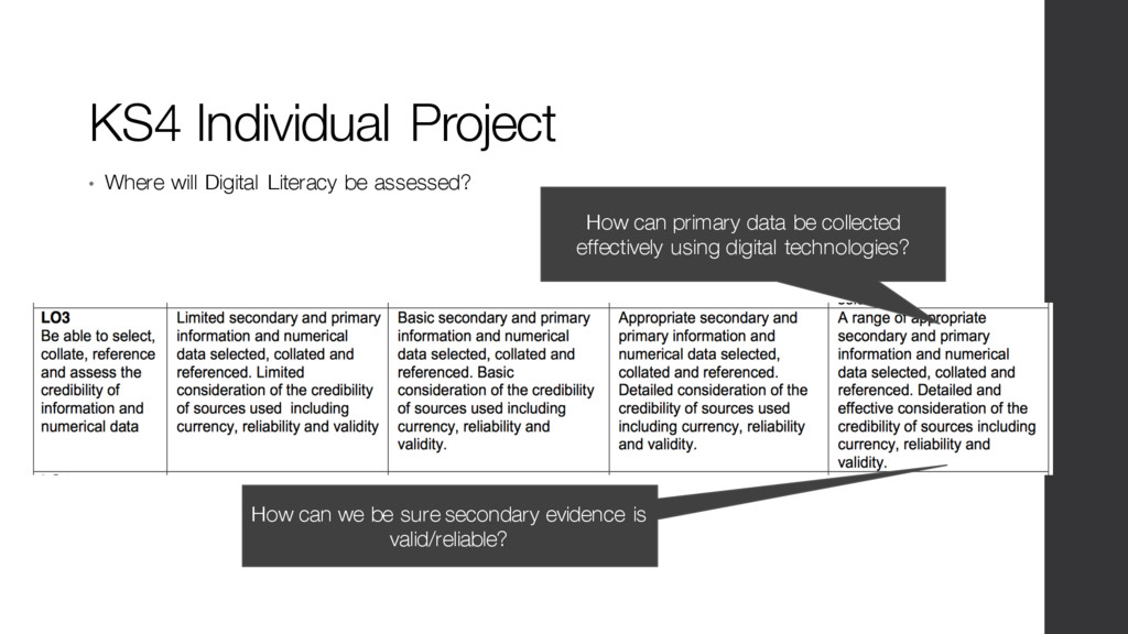 KS4 Individual Project • Where will Digital Lit...