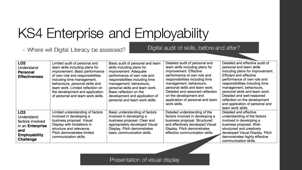 KS4 Enterprise and Employability • Where will D...