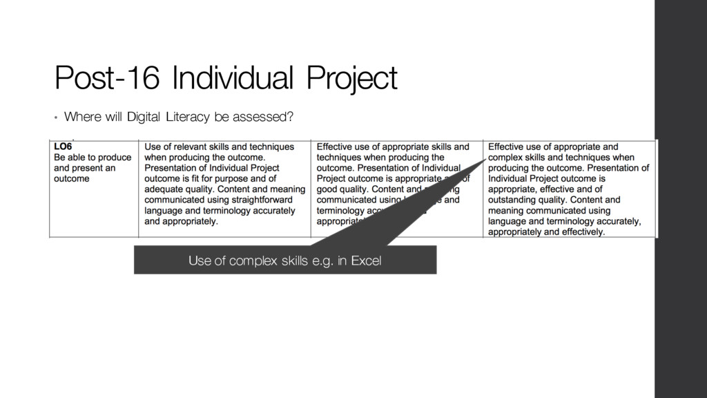 Post-16 Individual Project Use of complex skill...