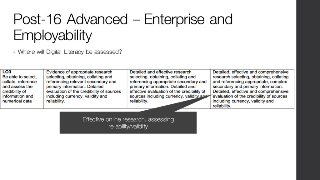 Post-16 Advanced – Enterprise and Employability...