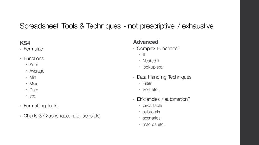 Spreadsheet Tools & Techniques - not prescripti...