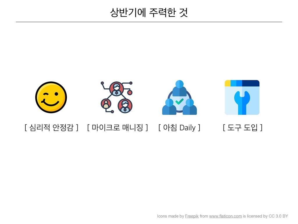 ߈ӝী۱ೠѪ Icons made by Freepik from www.flatic...
