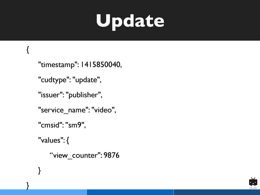 "Update { ""timestamp"": 1415850040, ""cudtype"": ""u..."