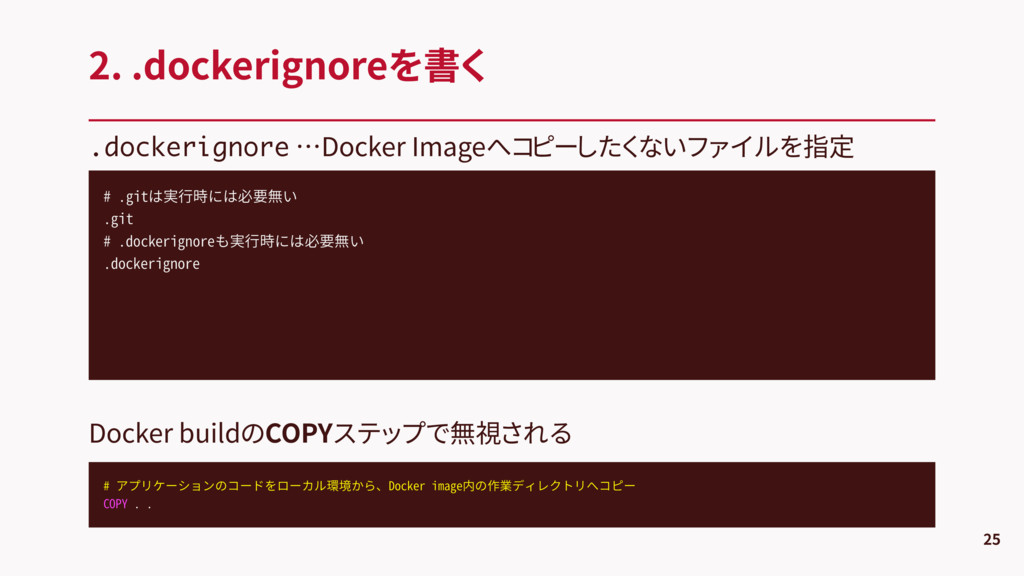 2. .dockerignoreを書く 25 .dockerignore …Docker Im...