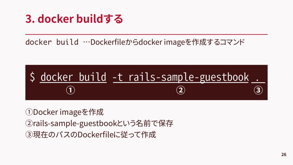 3. docker buildする 26 $ docker build -t rails-sa...
