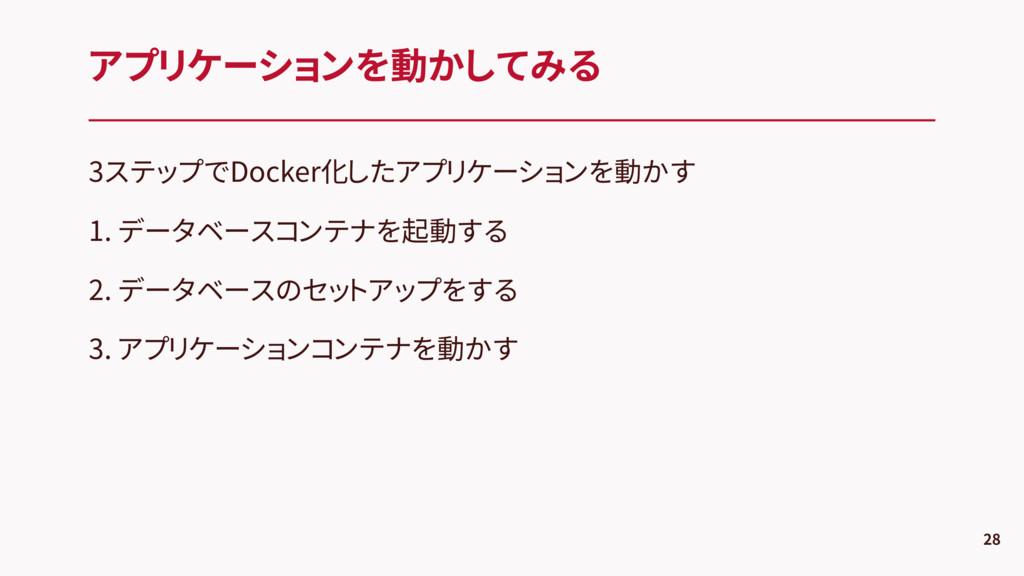 アプリケーションを動かしてみる 28 3ステップでDocker化したアプリケーションを動かす ...