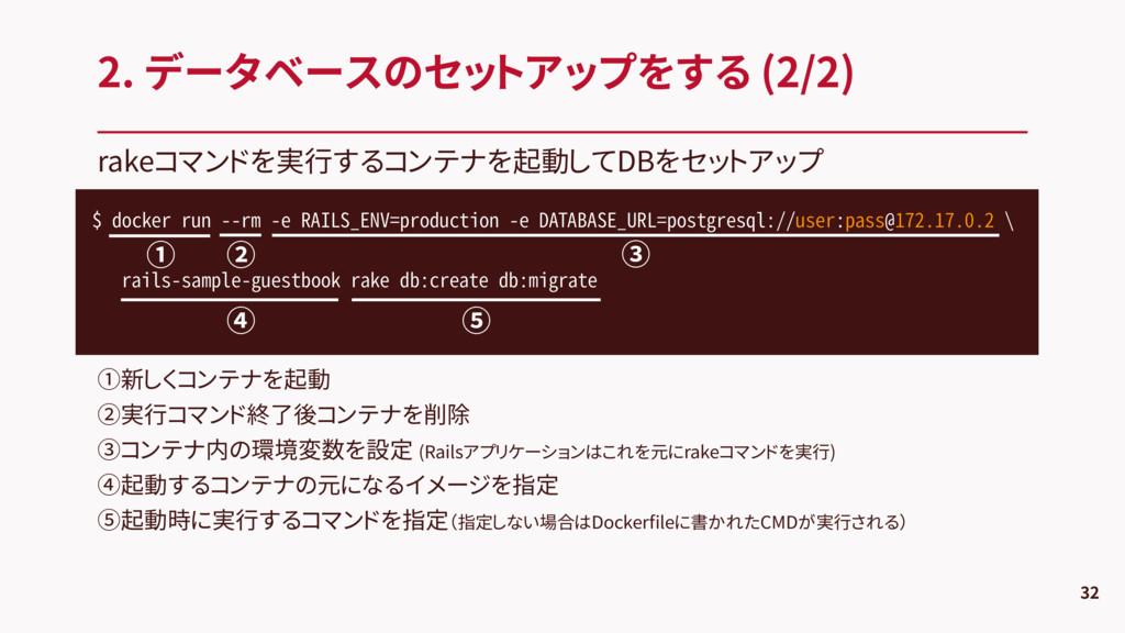 2. データベースのセットアップをする (2/2) 32 $ docker run --rm ...