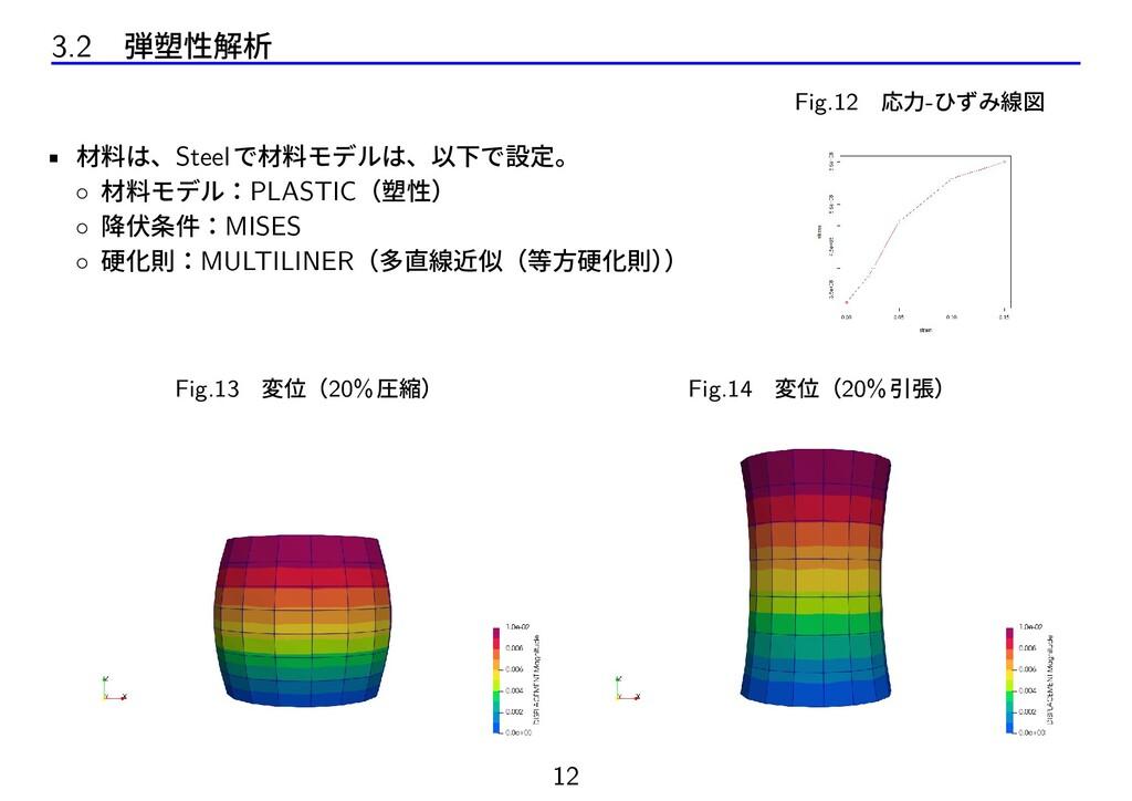 3.2 弾塑性解析 • 材料は、Steelで材料モデルは、以下で設定。 ◦ 材料モデル:PLA...