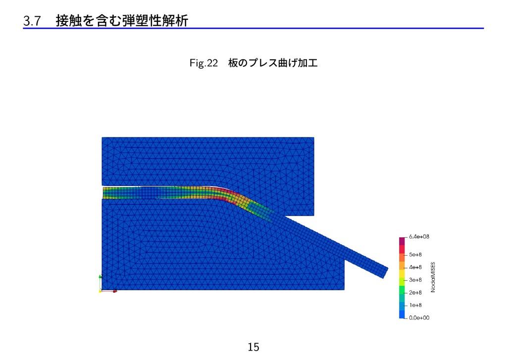 3.7 接触を含む弾塑性解析 Fig.22 板のプレス曲げ加工 15