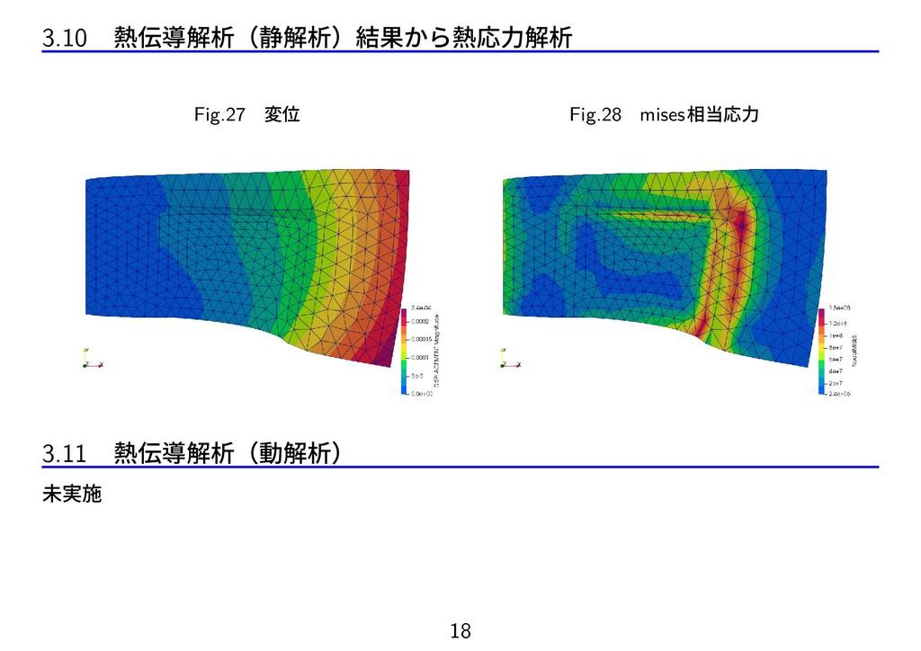 3.10 熱伝導解析(静解析)結果から熱応力解析 Fig.27 変位 Fig.28 mises...