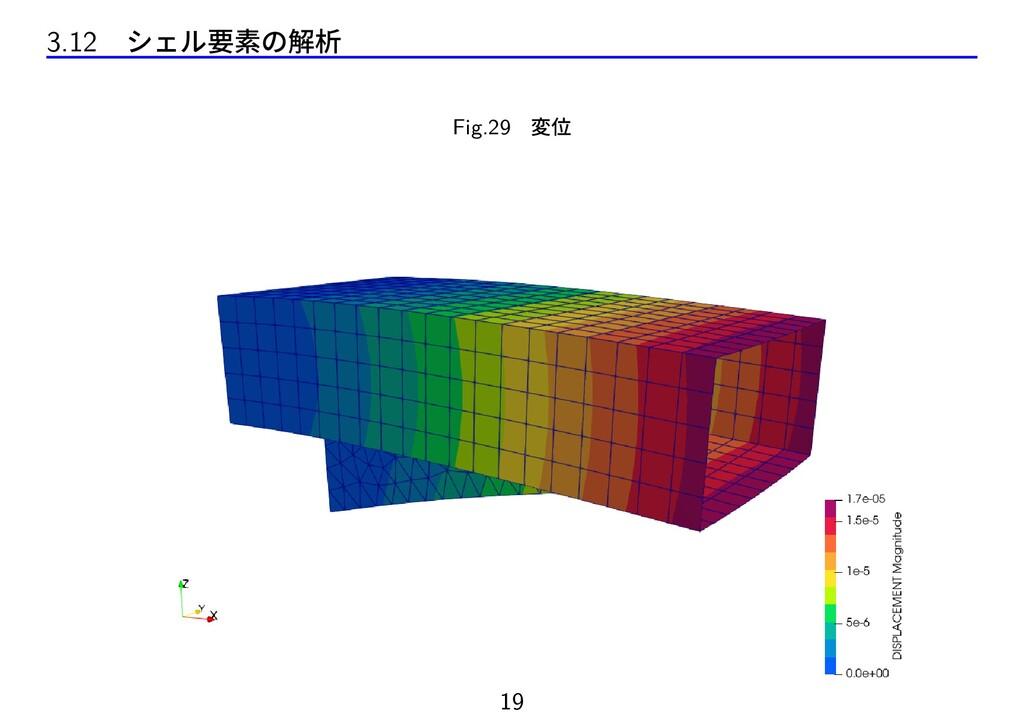 3.12 シェル要素の解析 Fig.29 変位 19