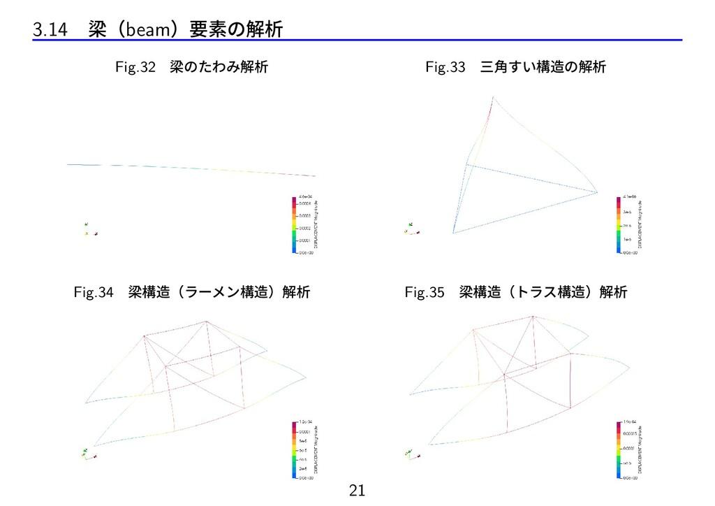 3.14 梁(beam)要素の解析 Fig.32 梁のたわみ解析 Fig.33 三角すい構造の...