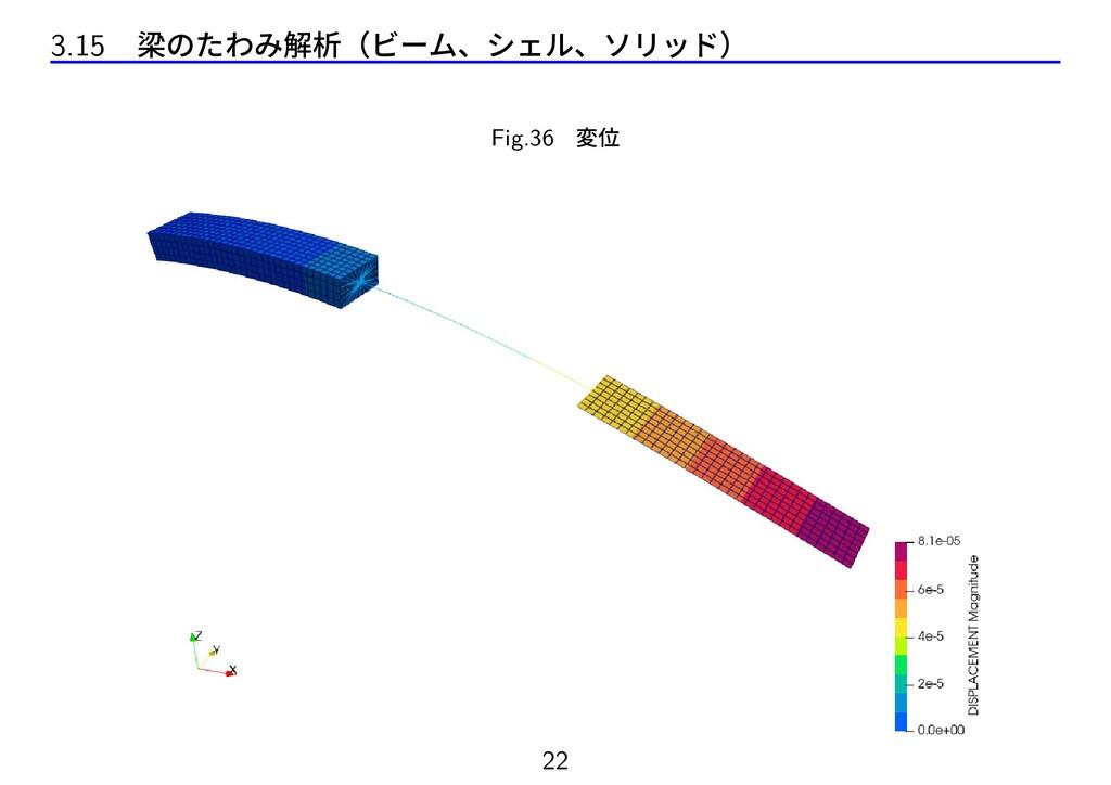 3.15 梁のたわみ解析(ビーム、シェル、ソリッド) Fig.36 変位 22