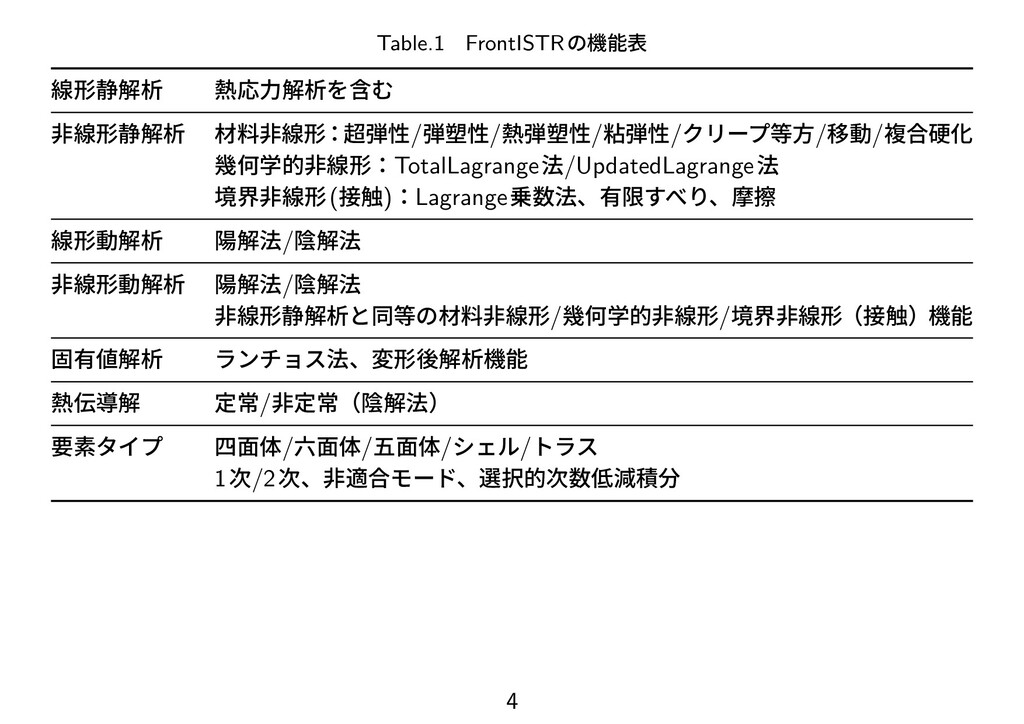 Table.1 FrontISTRの機能表 線形静解析 熱応力解析を含む 非線形静解析 材料非...